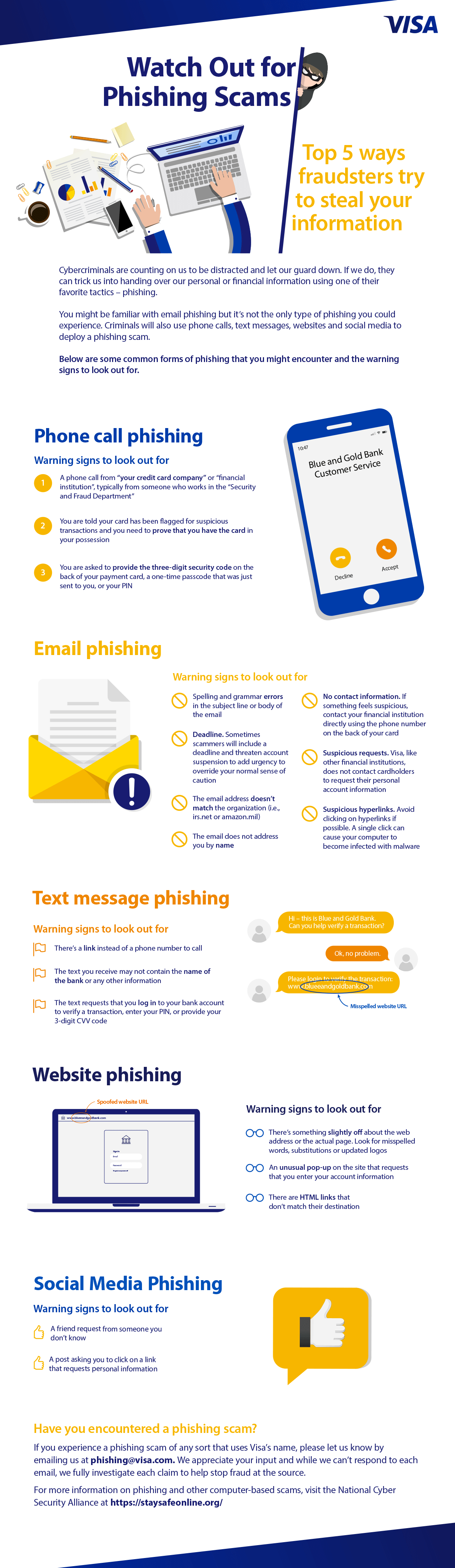 Infographic called Watch out for phishing scams