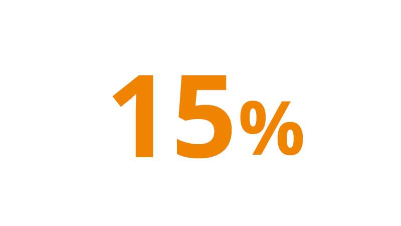 A graphic illustration of 15 percent.