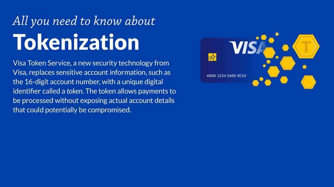 Infographic of Visa Token Service. See image long description.