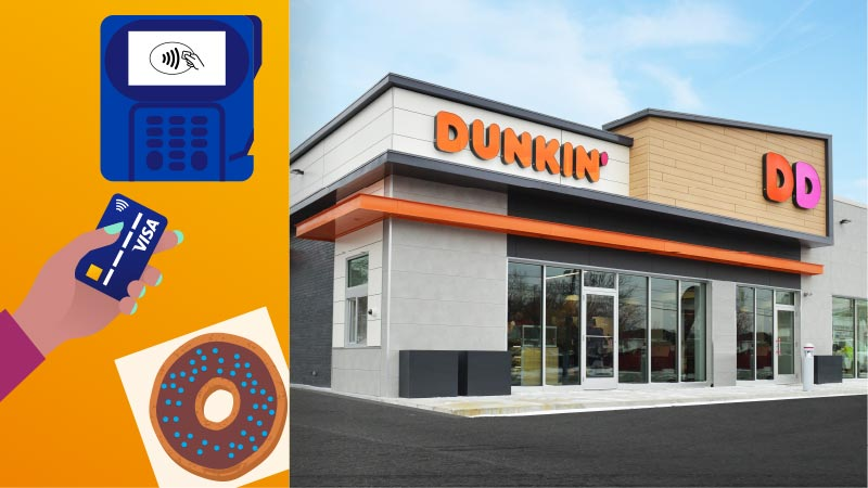 Split screen with illustration of contactless transaction on left and image of a Dunkin' shop on right