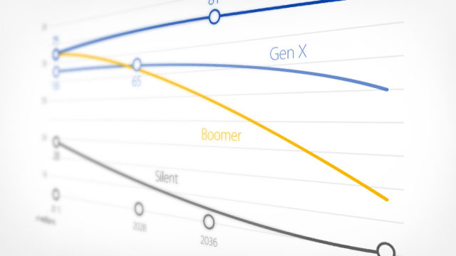 Illustration of a line graph showing Gen X, Boomer and Silent categories.