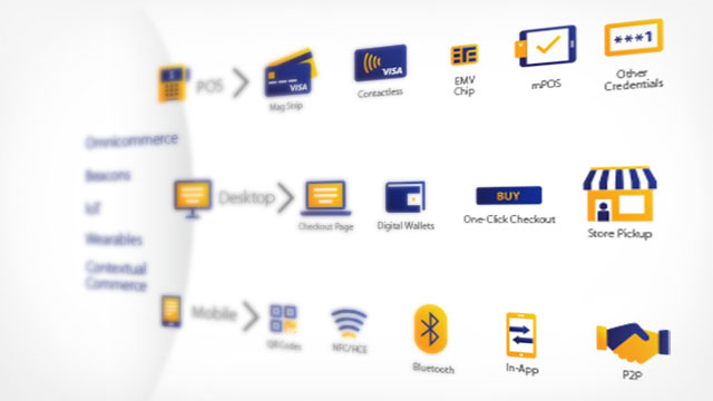 convergence-payment-channels-640x360