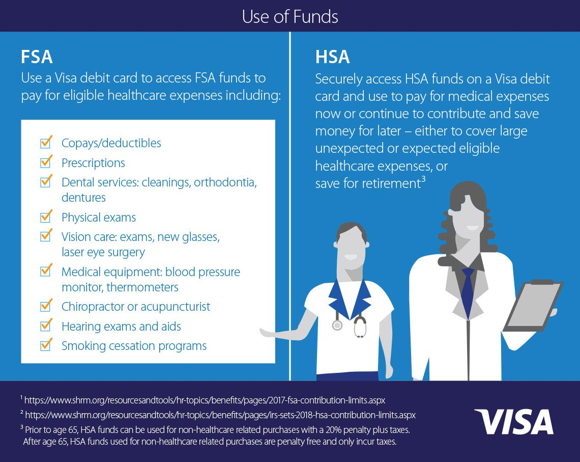 HSA and FSA Infographic 2017_v5