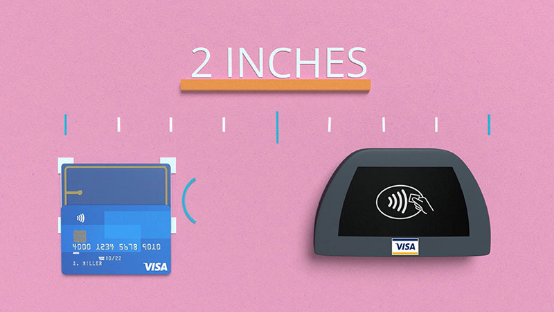 Contactless card placed within two inches of a payment-enabled device.