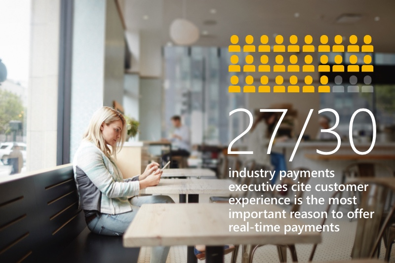 Woman sitting in a cafe and superimposed text that says 27/30 payments executives cite customer experience is crucial to offer real-time payments.
